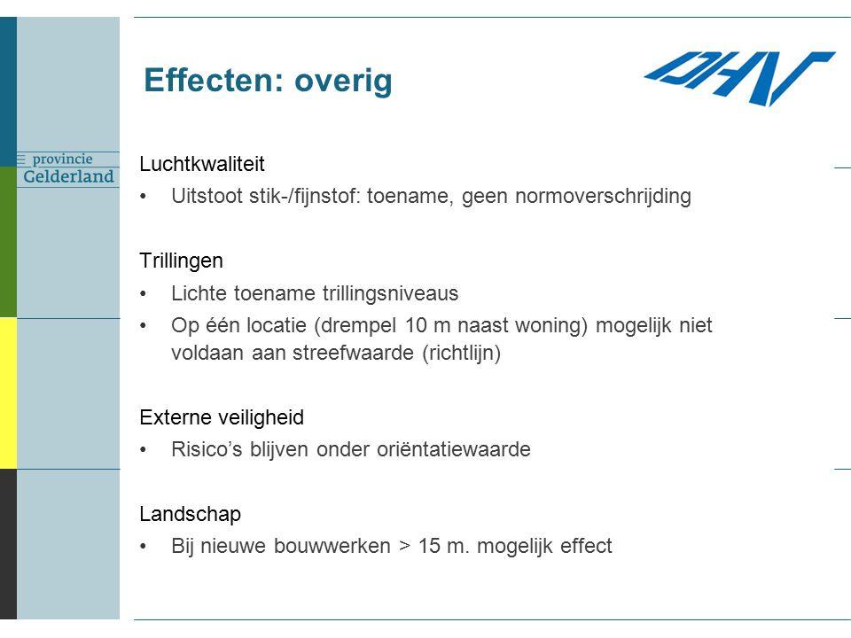 Effecten: overig Luchtkwaliteit Uitstoot stik-/fijnstof: toename, geen normoverschrijding Trillingen Lichte toename trillingsniveaus Op één locatie (drempel 10 m naast woning) mogelijk niet voldaan aan streefwaarde (richtlijn) Externe veiligheid Risico's blijven onder oriëntatiewaarde Landschap Bij nieuwe bouwwerken > 15 m.