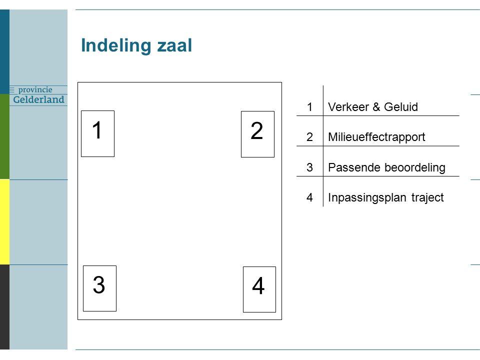 Indeling zaal 1 3 4 2 1Verkeer & Geluid 2Milieueffectrapport 3Passende beoordeling 4Inpassingsplan traject