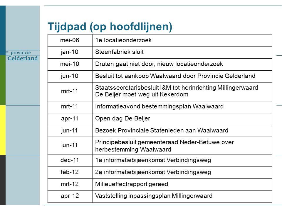Omgevingsvergunning -De Beijer zal een omgevingsvergunning aanvragen vóór start op locatie Waalwaard.
