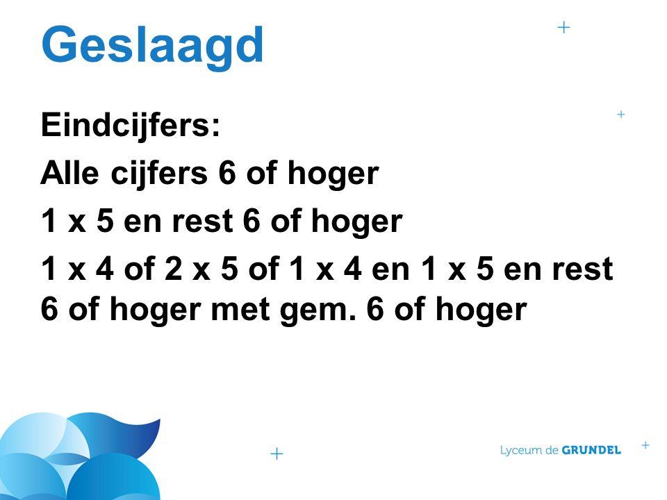 Geslaagd Eindcijfers: Alle cijfers 6 of hoger 1 x 5 en rest 6 of hoger 1 x 4 of 2 x 5 of 1 x 4 en 1 x 5 en rest 6 of hoger met gem.