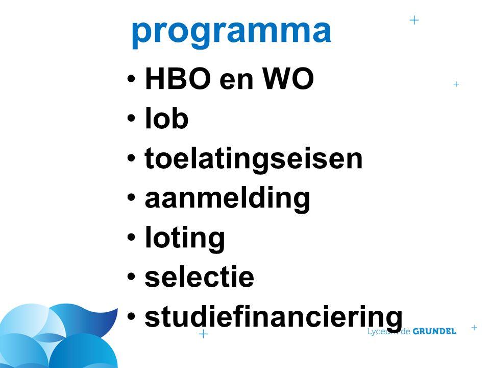 programma HBO en WO lob toelatingseisen aanmelding loting selectie studiefinanciering