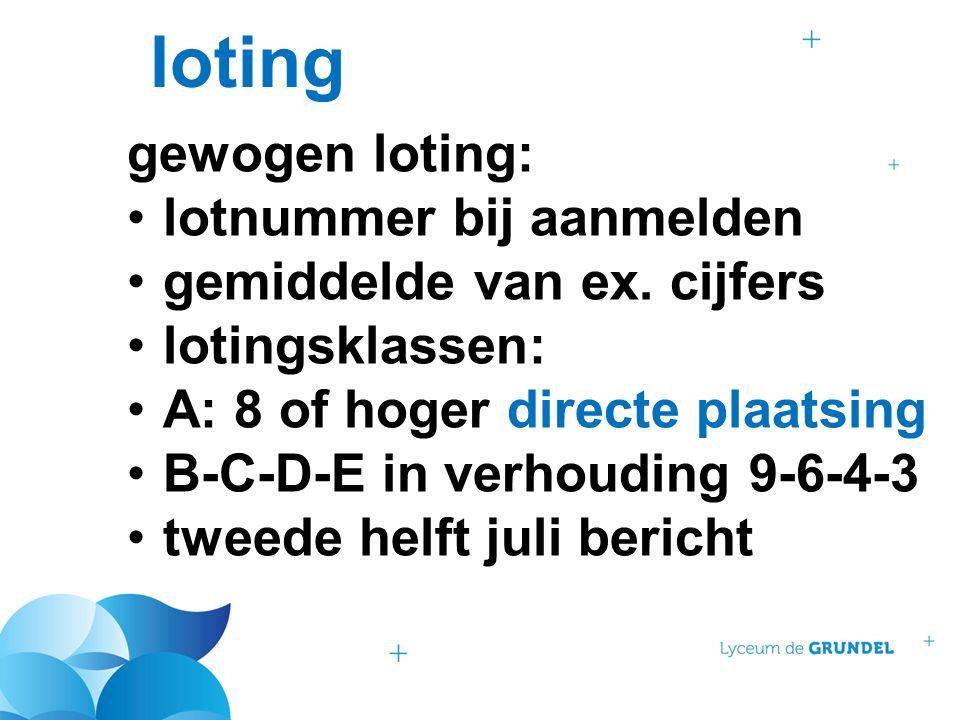 loting gewogen loting: lotnummer bij aanmelden gemiddelde van ex.