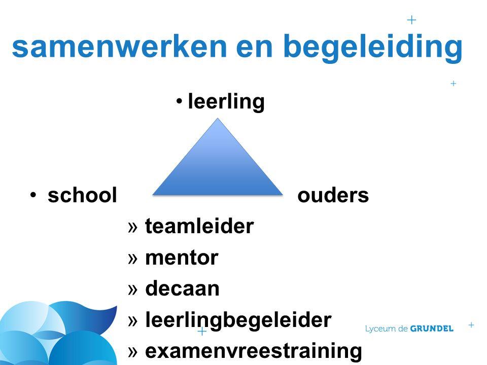 samenwerken en begeleiding leerling schoolouders » teamleider » mentor » decaan » leerlingbegeleider » examenvreestraining