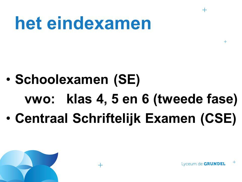 het eindexamen Schoolexamen (SE) vwo:klas 4, 5 en 6 (tweede fase) Centraal Schriftelijk Examen (CSE)