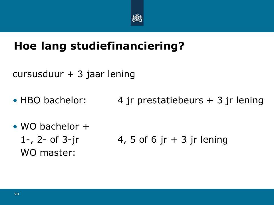 20 Hoe lang studiefinanciering? cursusduur + 3 jaar lening HBO bachelor: 4 jr prestatiebeurs + 3 jr lening WO bachelor + 1-, 2- of 3-jr 4, 5 of 6 jr +