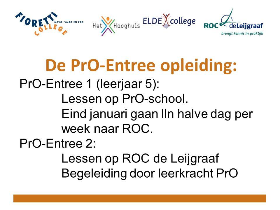 PrO- Entree 2: Je wordt een student van het MBO: - Je meldt je voor 1 mei aan - Je wordt door het ROC aangenomen - Je volgt een opleiding met eisen