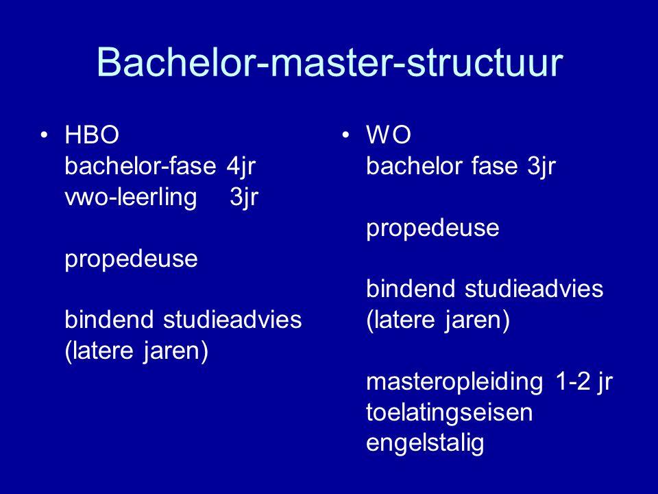 Bachelor-master-structuur HBO bachelor-fase 4jr vwo-leerling 3jr propedeuse bindend studieadvies (latere jaren) WO bachelor fase 3jr propedeuse binden