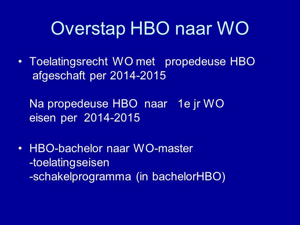 Overstap HBO naar WO Toelatingsrecht WO met propedeuse HBO afgeschaft per 2014-2015 Na propedeuse HBO naar 1e jr WO eisen per 2014-2015 HBO-bachelor n