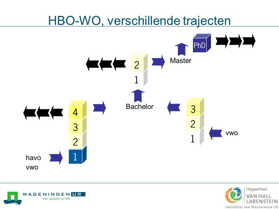 HBO-WO, verschillende trajecten