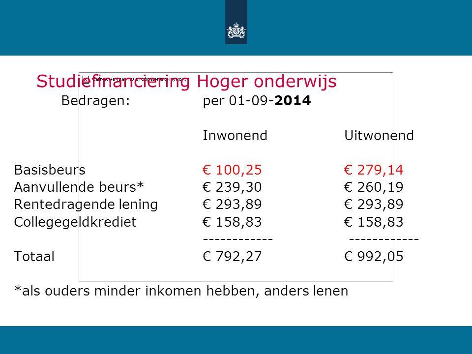Studiefinanciering Hoger onderwijs Bedragen: per 01-09-2014 InwonendUitwonend Basisbeurs € 100,25€ 279,14 Aanvullende beurs*€ 239,30€ 260,19 Rentedragende lening€ 293,89€ 293,89 Collegegeldkrediet€ 158,83 € 158,83 ------------ Totaal€ 792,27€ 992,05 *als ouders minder inkomen hebben, anders lenen