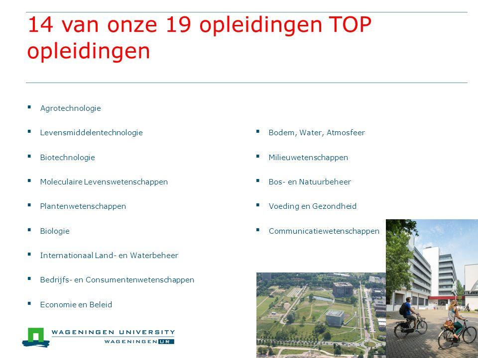 14 van onze 19 opleidingen TOP opleidingen  Agrotechnologie  Levensmiddelentechnologie  Biotechnologie  Moleculaire Levenswetenschappen  Plantenw