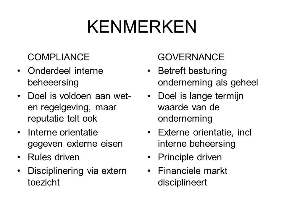 KENMERKEN COMPLIANCE Onderdeel interne beheeersing Doel is voldoen aan wet- en regelgeving, maar reputatie telt ook Interne orientatie gegeven externe