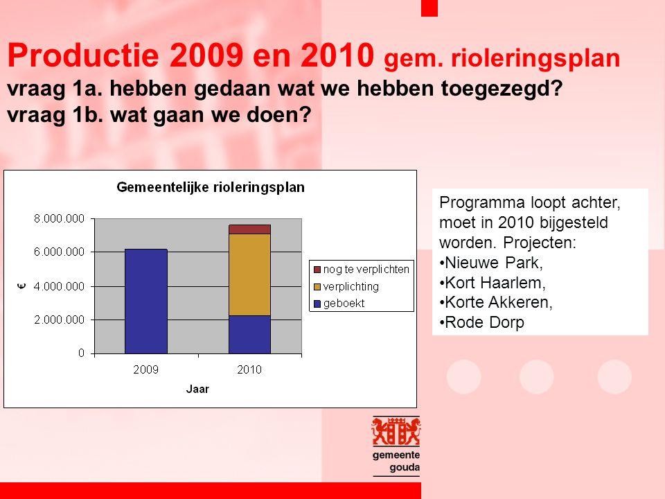 Productie 2009 en 2010 gem. rioleringsplan vraag 1a.
