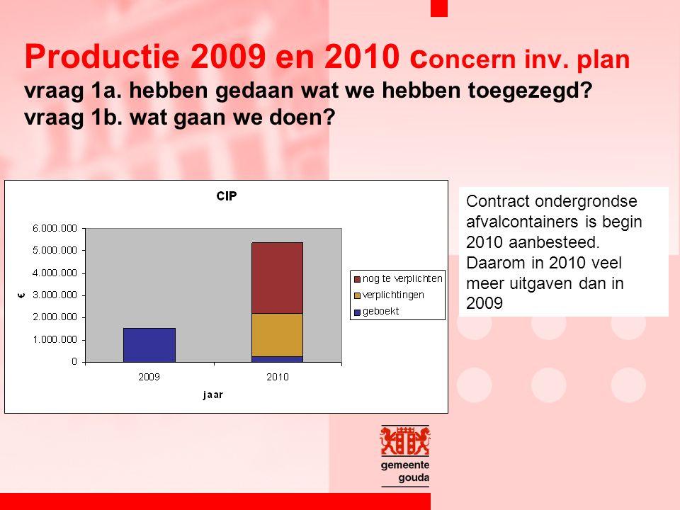 Productie 2009 en 2010 c oncern inv. plan vraag 1a.