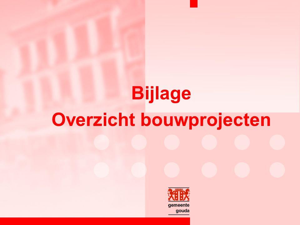 Bijlage Overzicht bouwprojecten