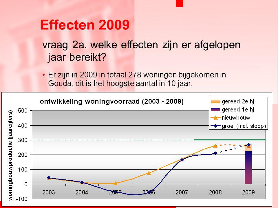 vraag 2a. welke effecten zijn er bereikt? Effecten 2009 en 2010