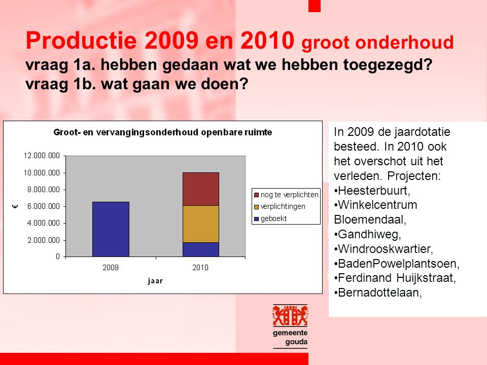 Productie 2009 en 2010 groot onderhoud vraag 1a. hebben gedaan wat we hebben toegezegd.