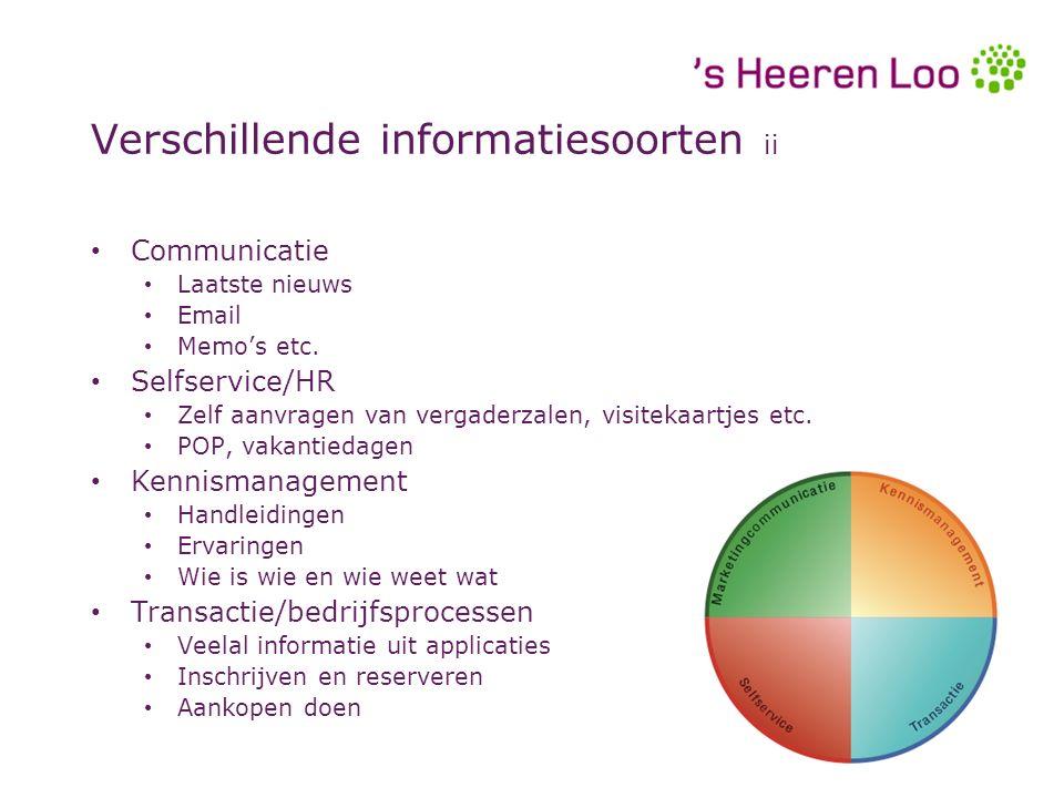 Verschillende informatiesoorten ii Communicatie Laatste nieuws Email Memo's etc.