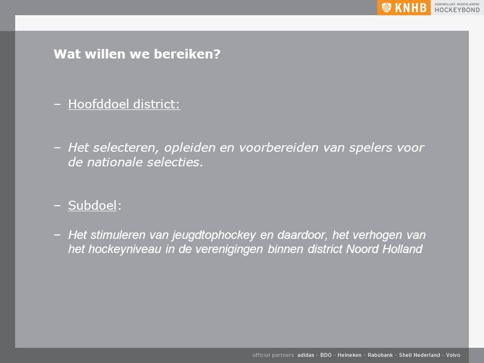 Oranje District Noord-Holland Nederlands A Jong Oranje Club niveau Nederlands B Opleidingsteam