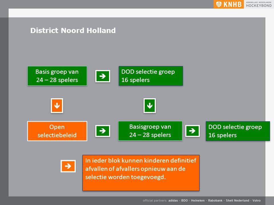 District Noord Holland Basis groep van 24 – 28 spelers Basis groep van 24 – 28 spelers DOD selectie groep 16 spelers DOD selectie groep 16 spelers    Open selectiebeleid  Basisgroep van 24 – 28 spelers Basisgroep van 24 – 28 spelers   In ieder blok kunnen kinderen definitief afvallen of afvallers opnieuw aan de selectie worden toegevoegd.