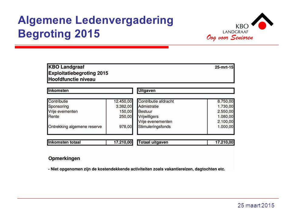 Algemene Ledenvergadering Begroting 2015 25 maart 2015