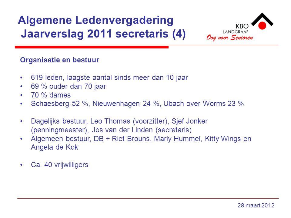Algemene Ledenvergadering Jaarverslag 2011 secretaris (4) 28 maart 2012 Organisatie en bestuur 619 leden, laagste aantal sinds meer dan 10 jaar 69 % o