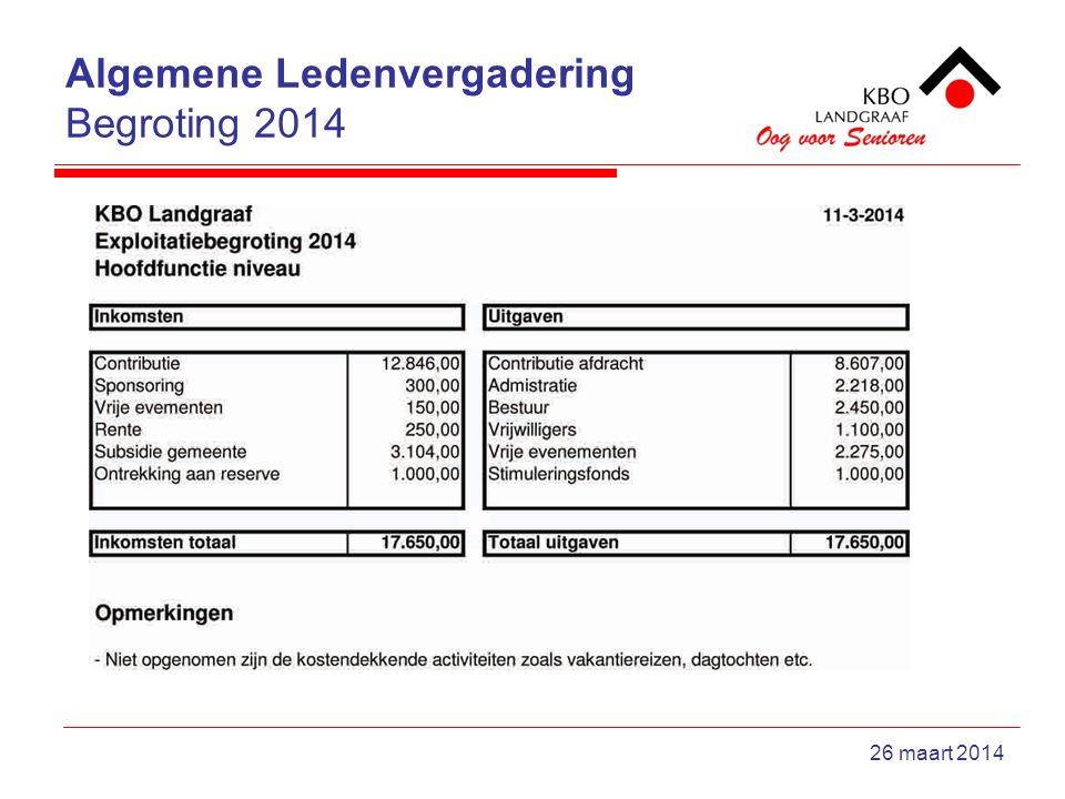 Algemene Ledenvergadering Begroting 2014 26 maart 2014