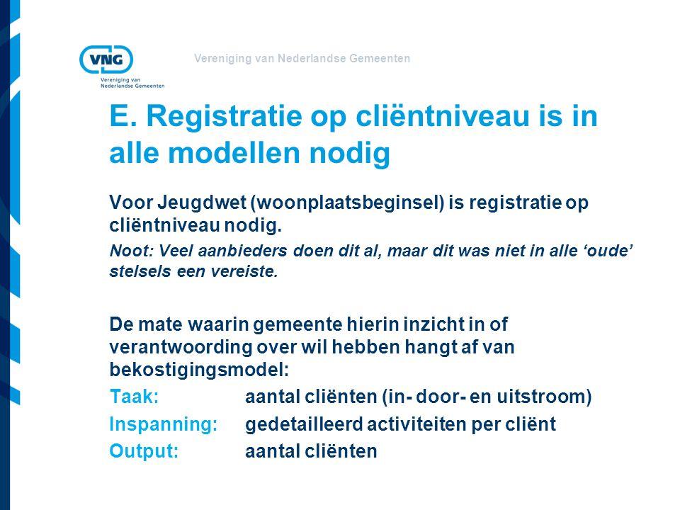Vereniging van Nederlandse Gemeenten Voor Jeugdwet (woonplaatsbeginsel) is registratie op cliëntniveau nodig.