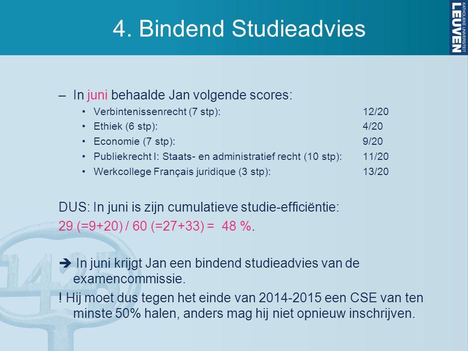 4. Bindend Studieadvies –In juni behaalde Jan volgende scores: Verbintenissenrecht (7 stp):12/20 Ethiek (6 stp):4/20 Economie (7 stp):9/20 Publiekrech