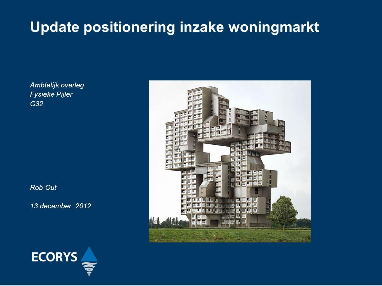 Update positionering inzake woningmarkt Ambtelijk overleg Fysieke Pijler G32 Rob Out 13 december 2012