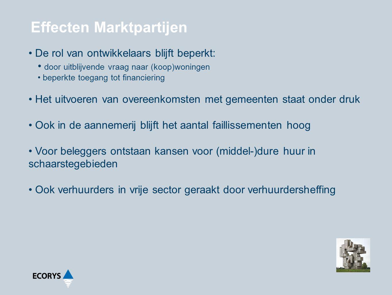 Effecten Marktpartijen De rol van ontwikkelaars blijft beperkt: door uitblijvende vraag naar (koop)woningen beperkte toegang tot financiering Het uitv