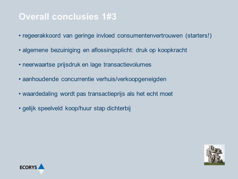 Overall conclusies 1#3 regeerakkoord van geringe invloed consumentenvertrouwen (starters!) algemene bezuiniging en aflossingsplicht: druk op koopkrach