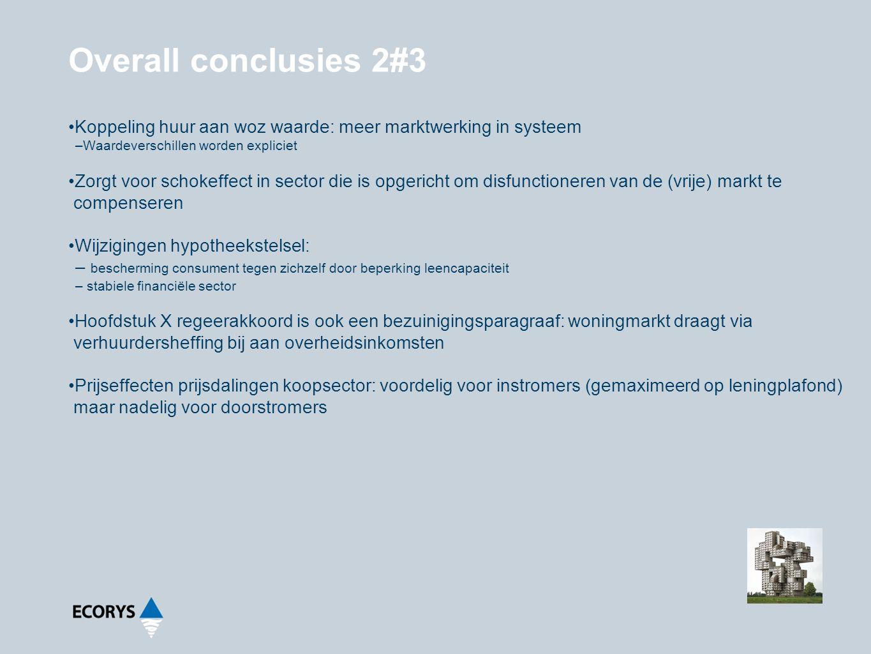 Overall conclusies 2#3 Koppeling huur aan woz waarde: meer marktwerking in systeem –Waardeverschillen worden expliciet Zorgt voor schokeffect in secto