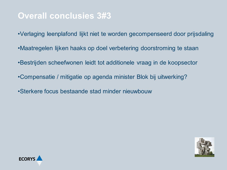 Overall conclusies 3#3 Verlaging leenplafond lijkt niet te worden gecompenseerd door prijsdaling Maatregelen lijken haaks op doel verbetering doorstro