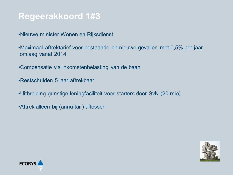 Regeerakkoord 1#3 Nieuwe minister Wonen en Rijksdienst Maximaal aftrektarief voor bestaande en nieuwe gevallen met 0,5% per jaar omlaag vanaf 2014 Com