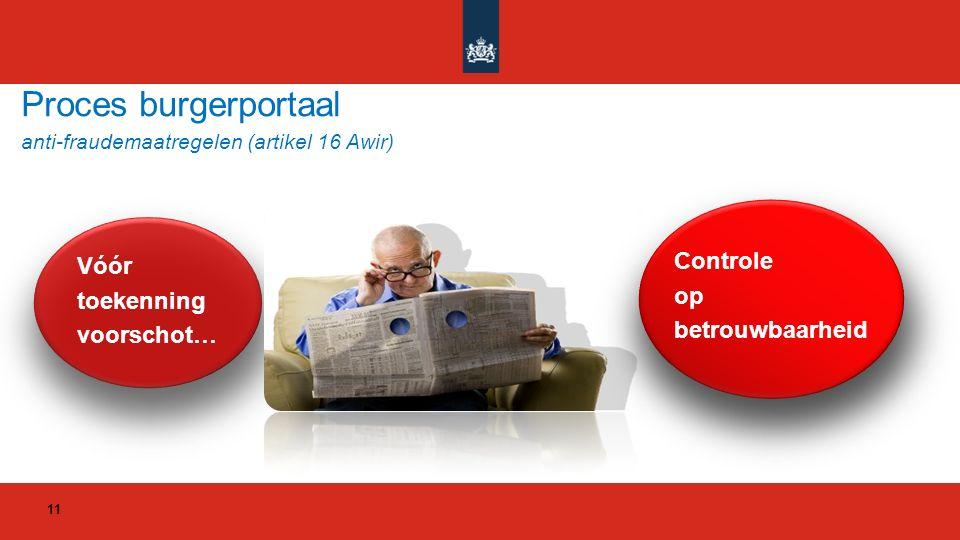 Proces burgerportaal anti-fraudemaatregelen (artikel 16 Awir) Vóór toekenning voorschot… Controle op betrouwbaarheid 11