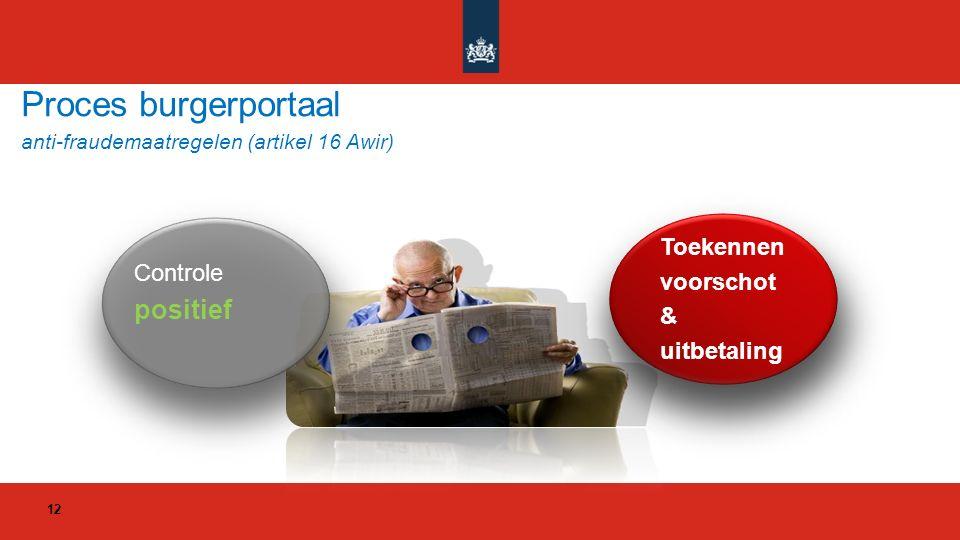 Controle op betrouwbaarheid Proces burgerportaal anti-fraudemaatregelen (artikel 16 Awir) Controle positief Toekennen voorschot & uitbetaling 12