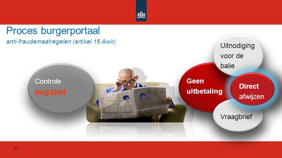 Proces burgerportaal anti-fraudemaatregelen (artikel 16 Awir) Controle negatief Geen uitbetaling Uitnodiging voor de balie Vraagbrief Direct afwijzen 13