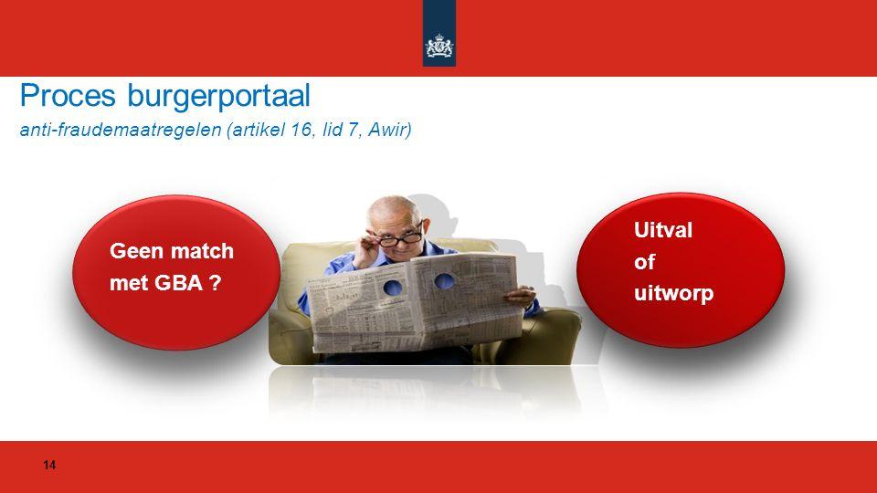 Proces burgerportaal anti-fraudemaatregelen (artikel 16, lid 7, Awir) Geen match met GBA ? Uitval of uitworp 14
