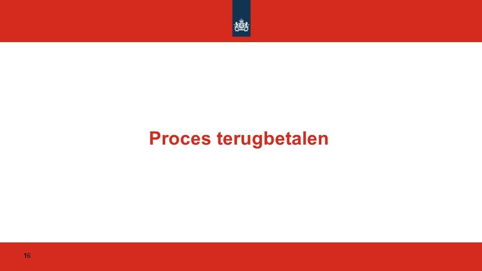 Proces terugbetalen 16