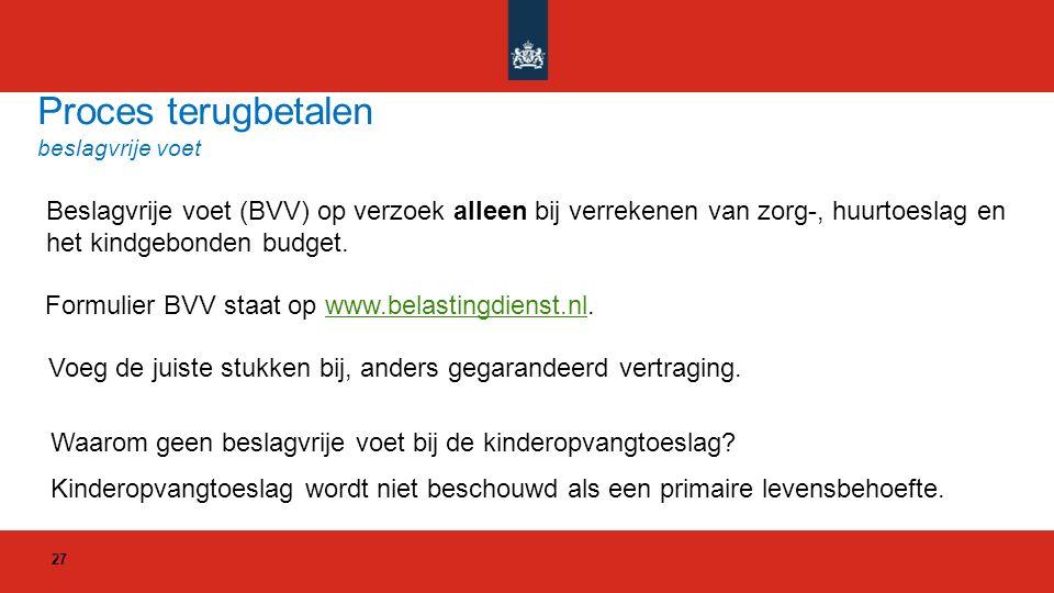 Proces terugbetalen beslagvrije voet Beslagvrije voet (BVV) op verzoek alleen bij verrekenen van zorg-, huurtoeslag en het kindgebonden budget.