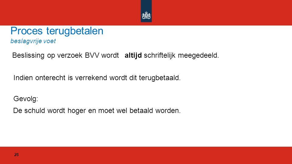 Proces terugbetalen beslagvrije voet Beslissing op verzoek BVV wordtaltijd schriftelijk meegedeeld.