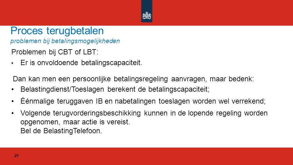 Problemen bij CBT of LBT: Er is onvoldoende betalingscapaciteit.