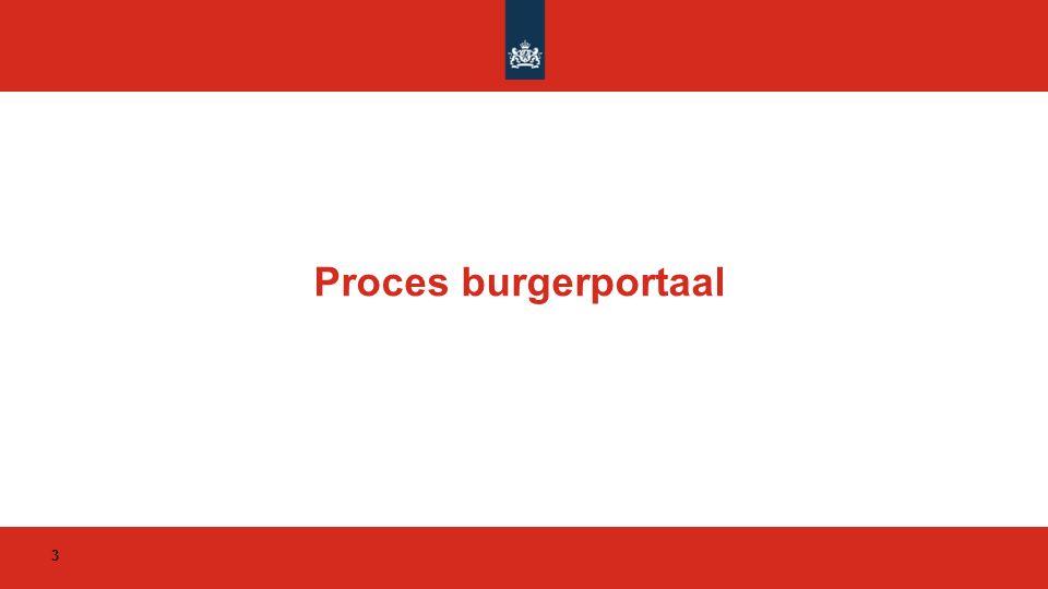 Proces burgerportaal anti-fraudemaatregelen (artikel 16, lid 7, Awir) Geen match met GBA .