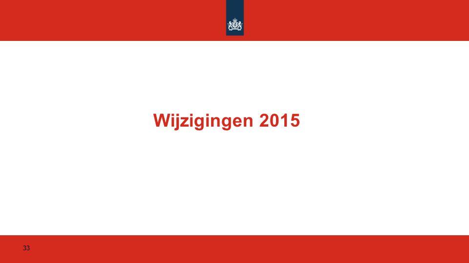 Wijzigingen 2015 33