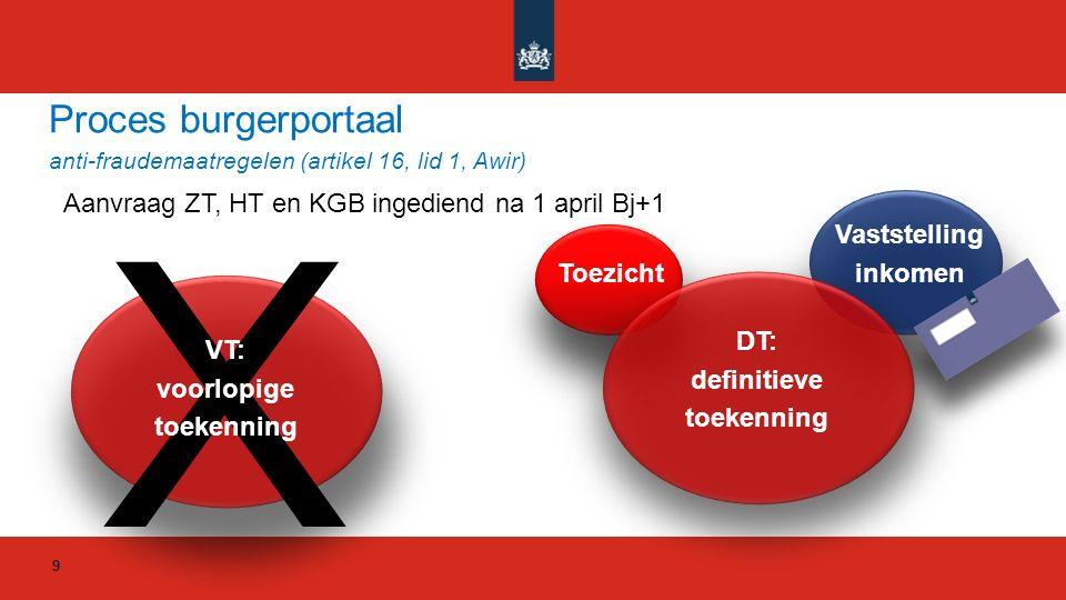 Proces burgerportaal anti-fraudemaatregelen (artikel 16, lid 1, Awir) Aanvraag ZT, HT en KGB ingediend na 1 april Bj+1 X VT: voorlopige toekenning Toezicht Vaststelling inkomen DT: definitieve toekenning 9