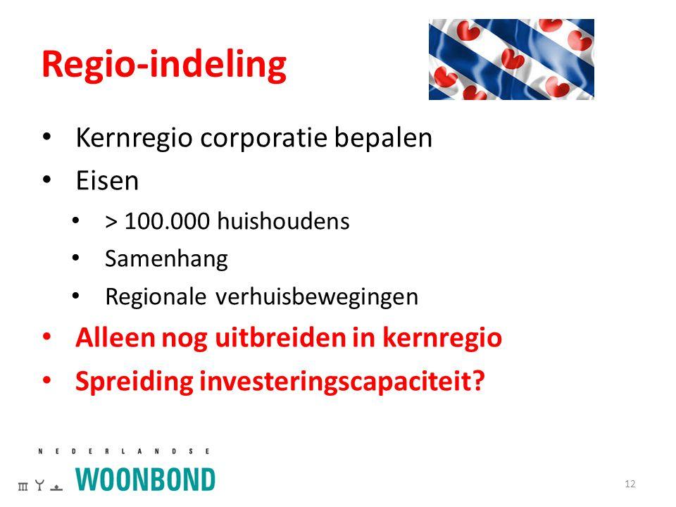 Regio-indeling Kernregio corporatie bepalen Eisen > 100.000 huishoudens Samenhang Regionale verhuisbewegingen Alleen nog uitbreiden in kernregio Spreiding investeringscapaciteit.