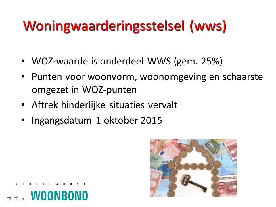 Woningwaarderingsstelsel (wws) Woningwaarderingsstelsel (wws) WOZ-waarde is onderdeel WWS (gem. 25%) Punten voor woonvorm, woonomgeving en schaarste o
