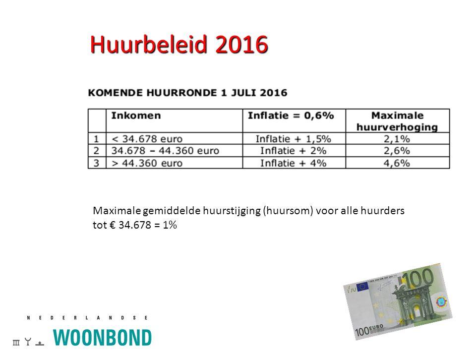 Maximale gemiddelde huurstijging (huursom) voor alle huurders tot € 34.678 = 1%