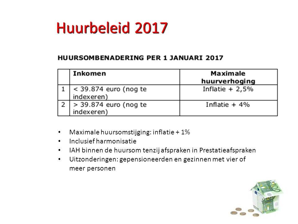 Huurbeleid 2017 Maximale huursomstijging: inflatie + 1% Inclusief harmonisatie IAH binnen de huursom tenzij afspraken in Prestatieafspraken Uitzonderingen: gepensioneerden en gezinnen met vier of meer personen